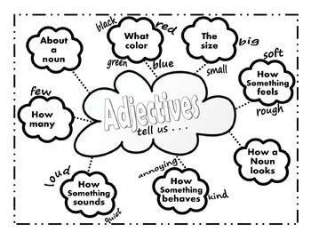 How to Write a Poetry Analysis Essay Comparing